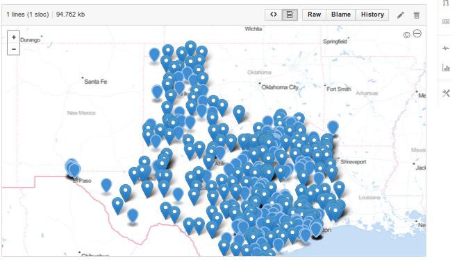 GIS for Python People